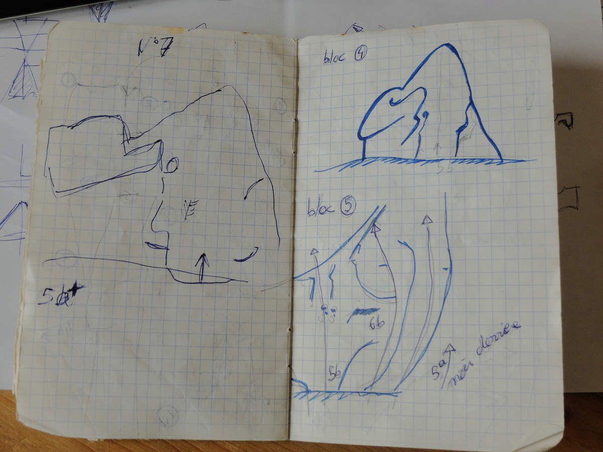 Mon petit carnet avec mes notes d'époques !