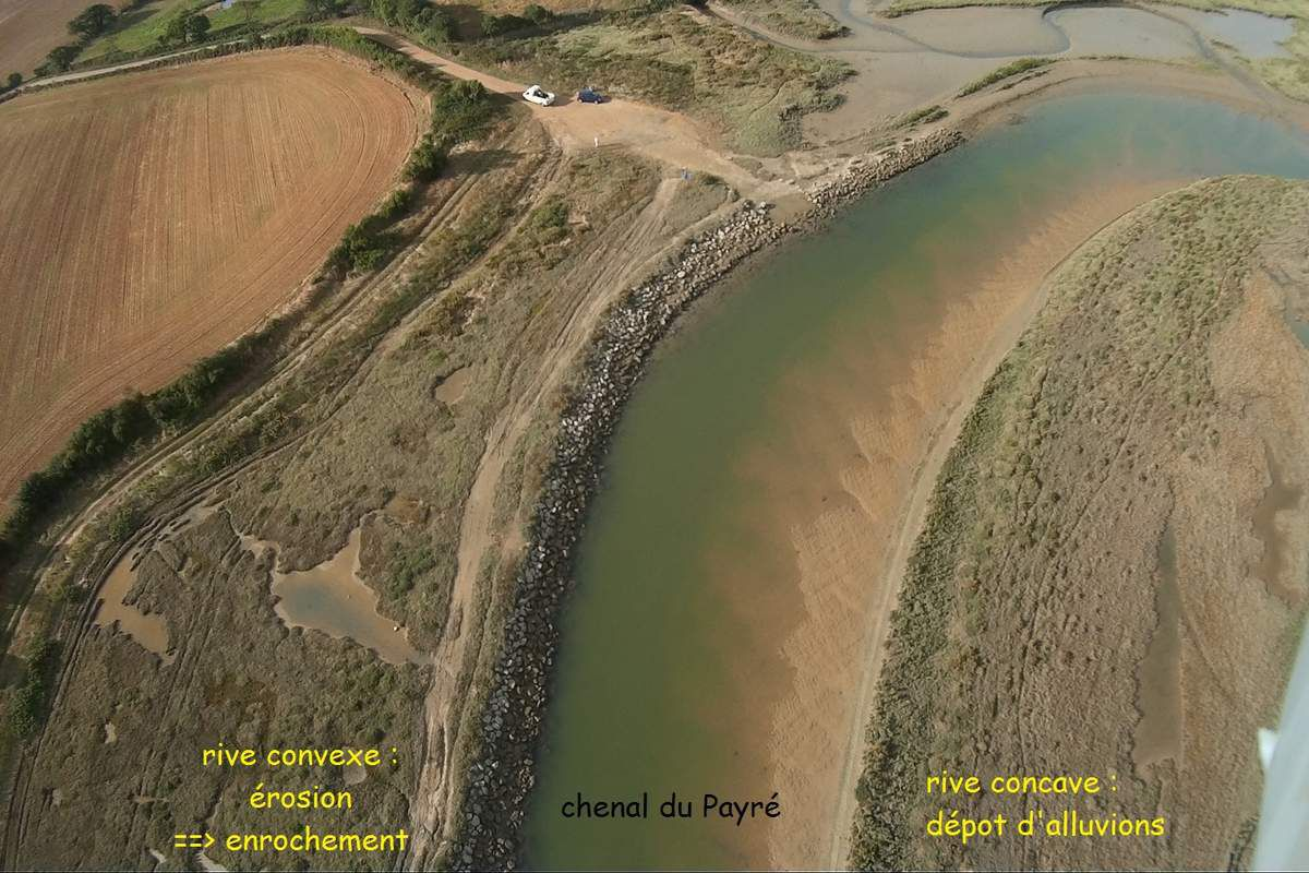 Photos aériennes du chenal du Payré à Talmont Saint Hilaire