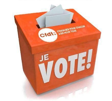 Elections professionnelles 2016 : Notre profession de foi