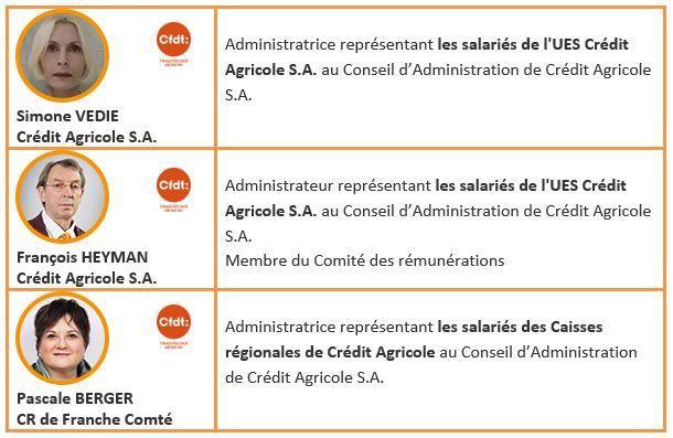 ASSEMBLÉE GÉNÉRALE DE CAsa - 2019