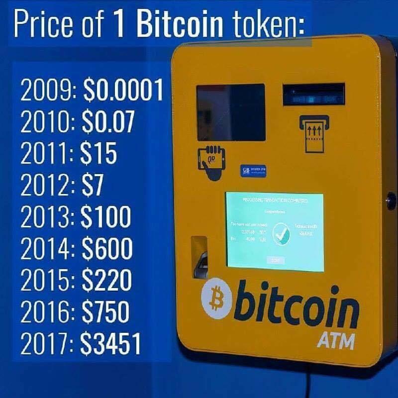 Le bitcoin ,tout le monde en parle... mais qu'est ce que c'est que ça?!