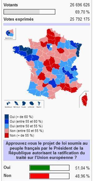 20 septembre 1992: il y a 25 ans, 49% votaient contre Maastricht. Combien maintenant contre l'UE du capital?