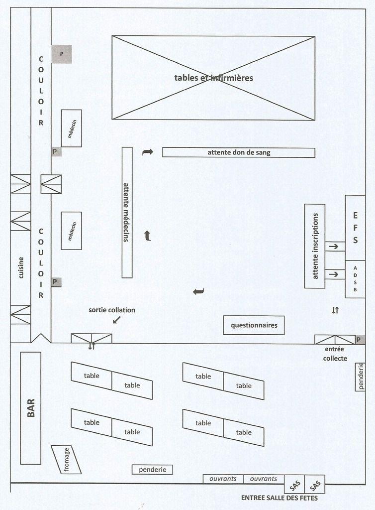 Plan de la disposition des lieux susceptible d'évoluer en fonction de l'expérience acquise