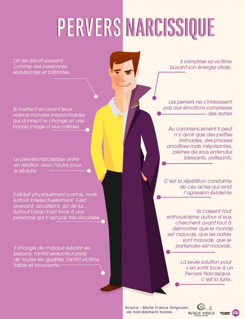 Reconnaître le pervers narcissique dans les couloirs de l'entreprise