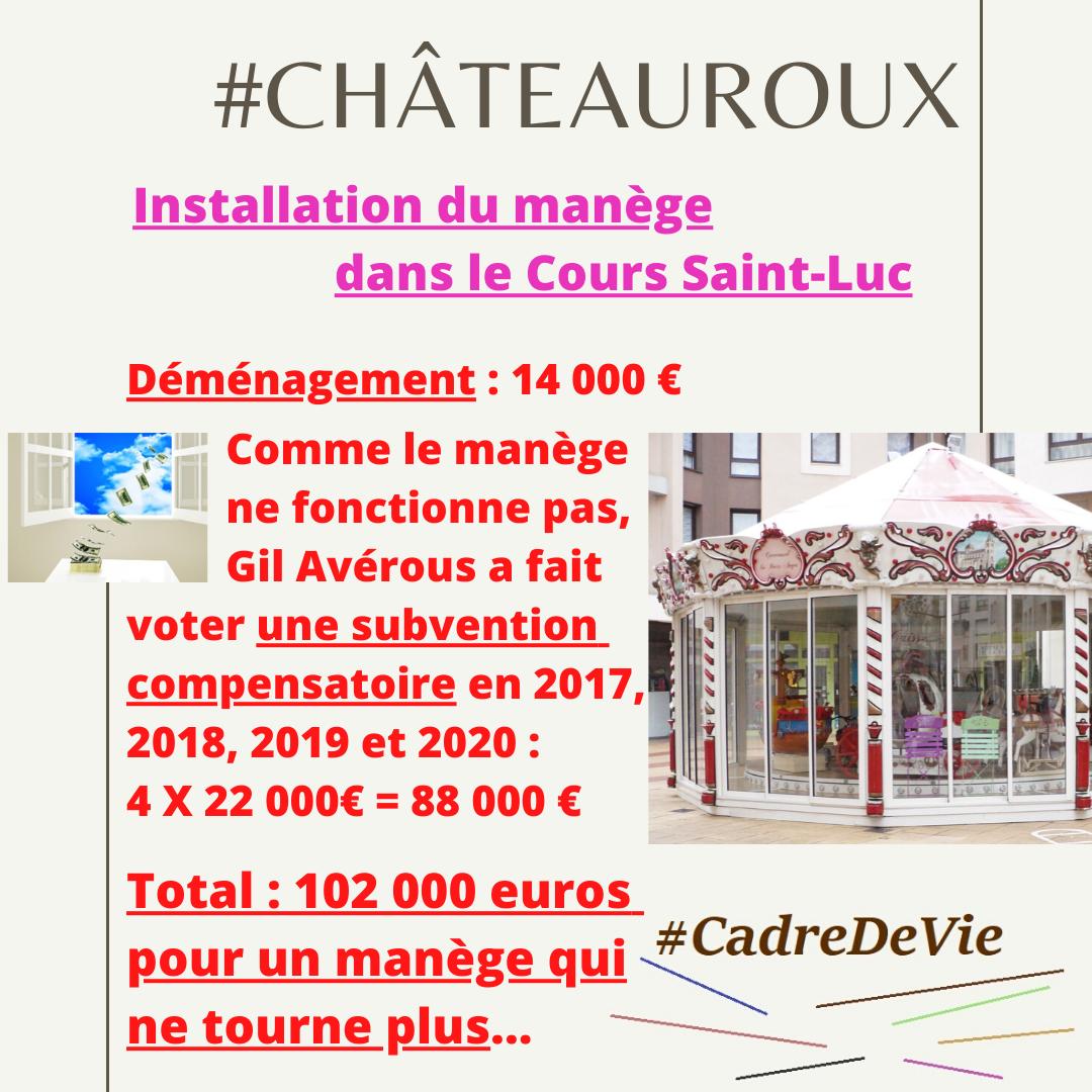 Cadre de Vie à Châteauroux : une démographie en berne et une attractivité affaiblie
