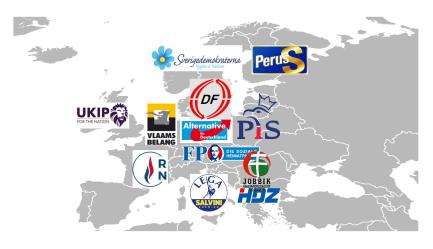 les extrêmes droites en Europe