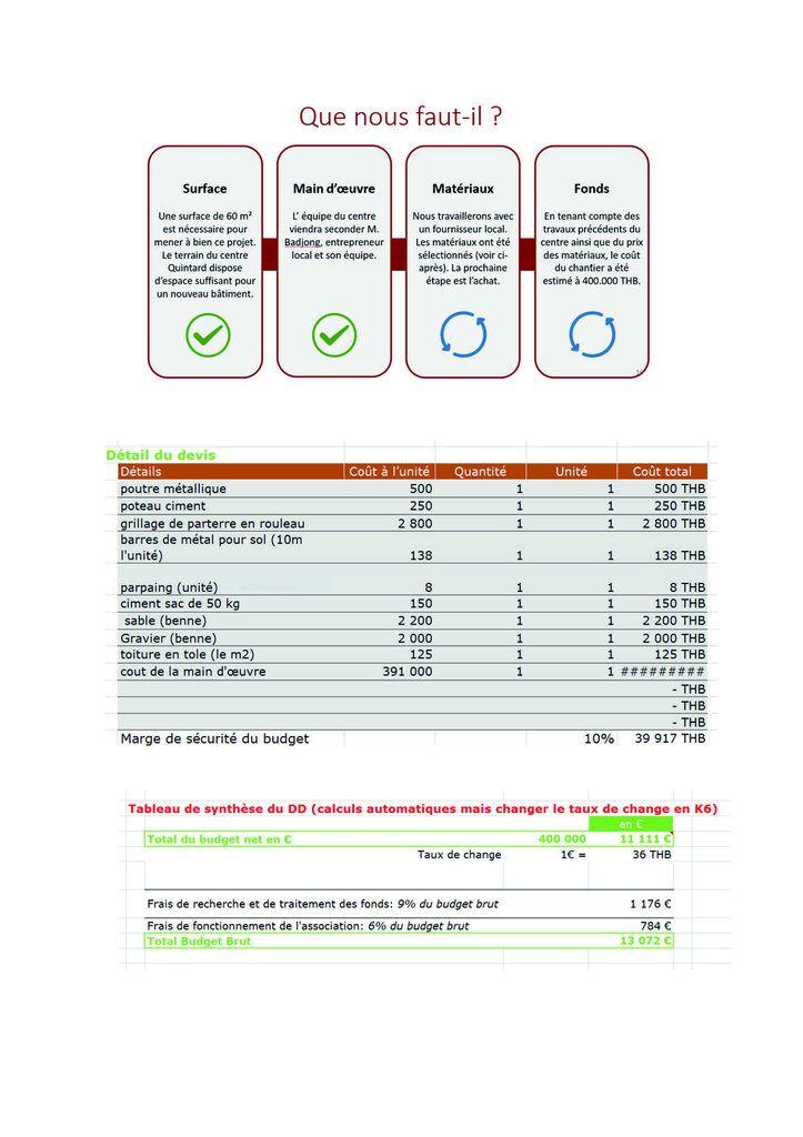 Bonne action contre reçu fiscal