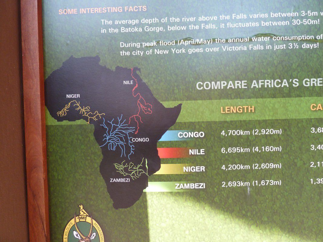 J31 - AR en Zambie - Victoria Falls