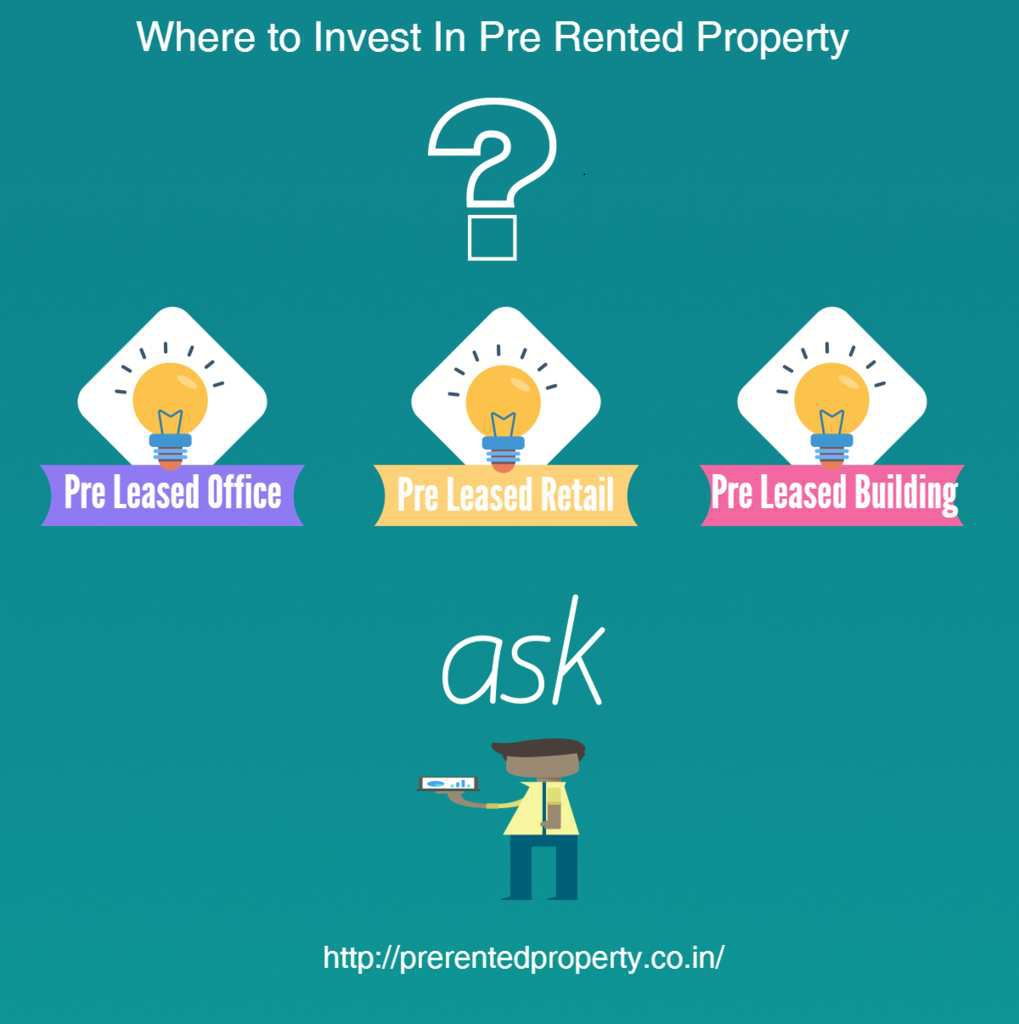 Where to invest in Pre Leased Property