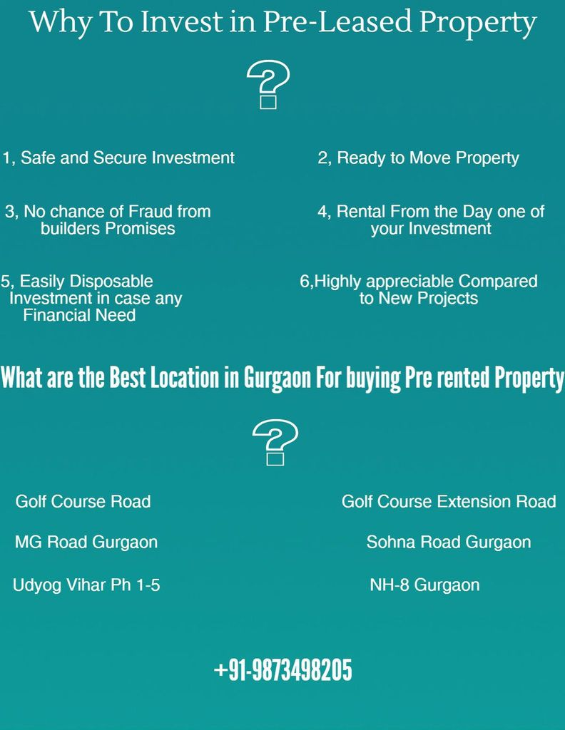 Pre leased property for sale in Delhi NCr