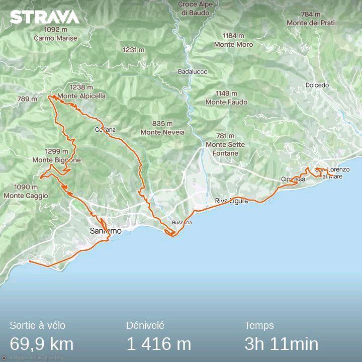 Stage à San Remo - 23 au 27/02/20