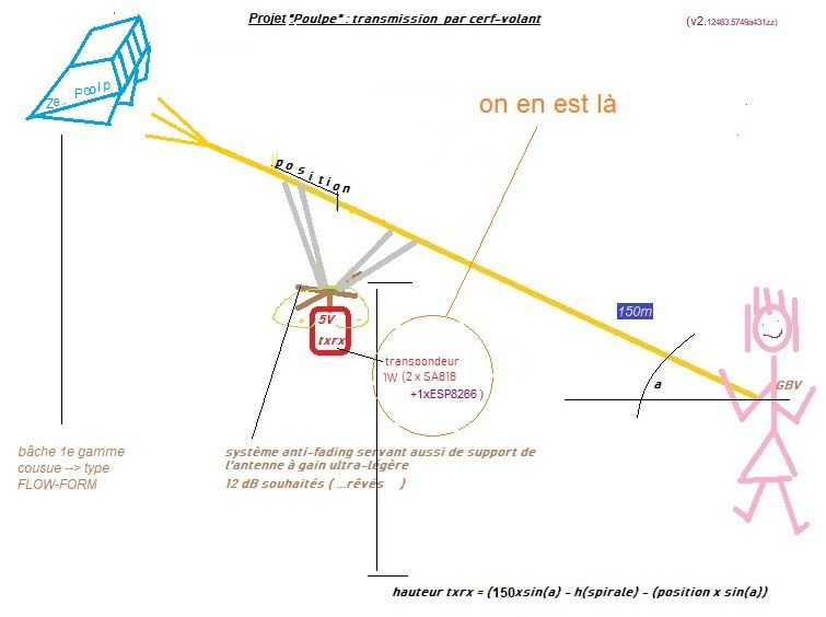 Ze Poolp Live Tomorow by Rennes - Aprs in the Far-West
