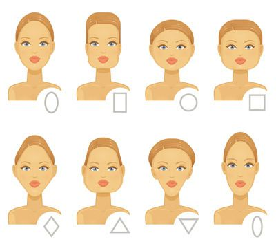 27 quelle coupe pour votre visage!! - le blog de montdor