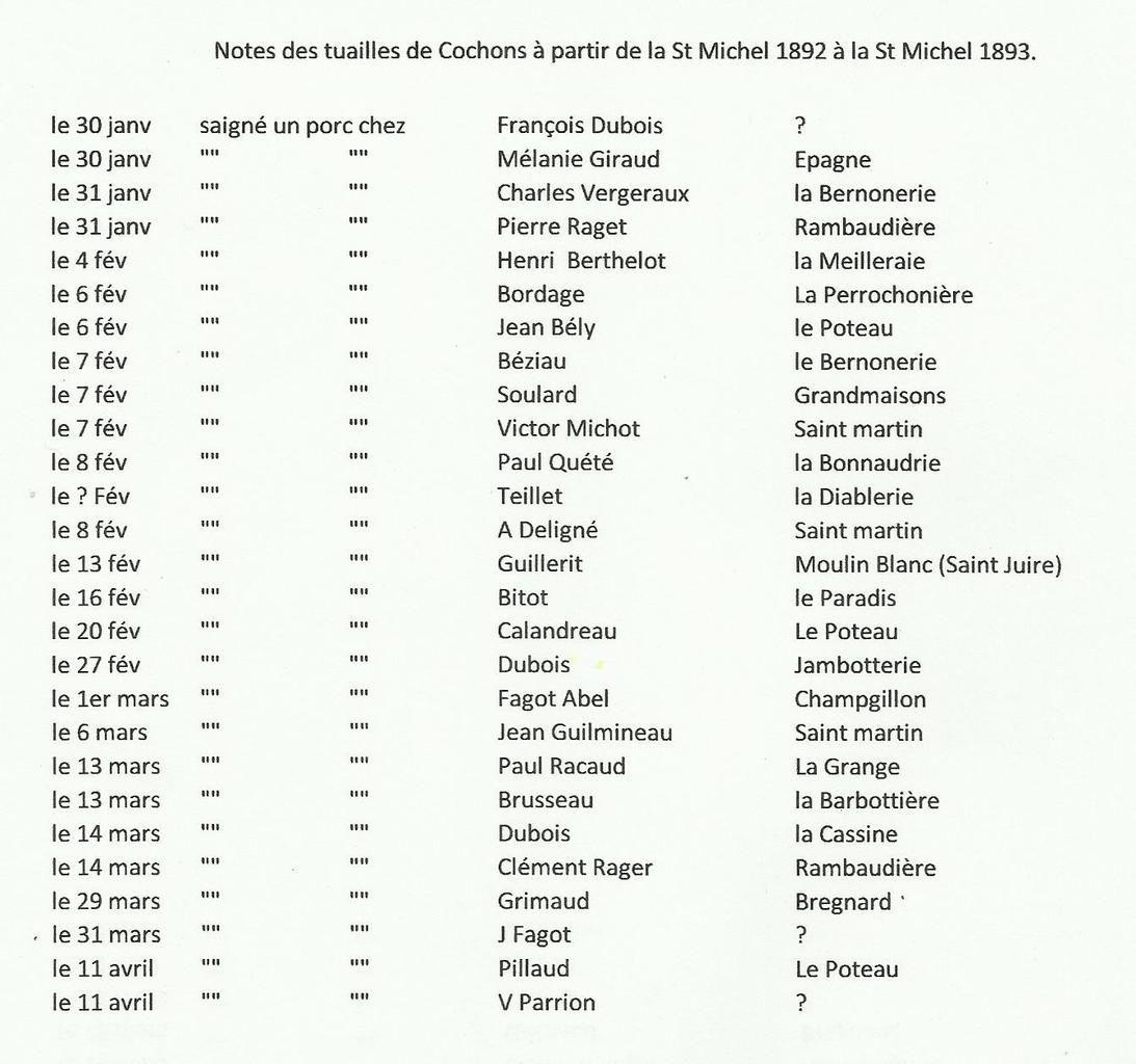 Les tuailles de cochons de la St Michel 1892 à la St Michel 1893.