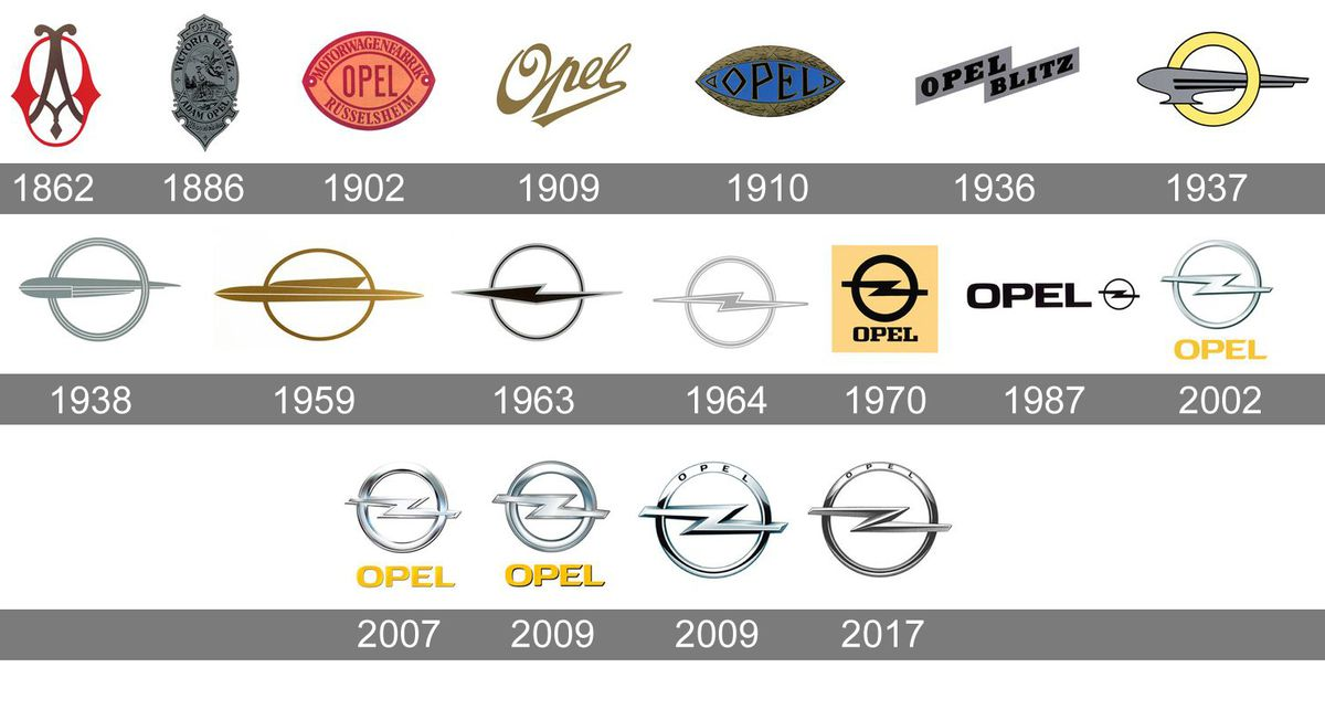 Opel est une entreprise fondée en 1862 et constructeur automobile allemand depuis 1899, filiale du groupe français PSA depuis 2017.