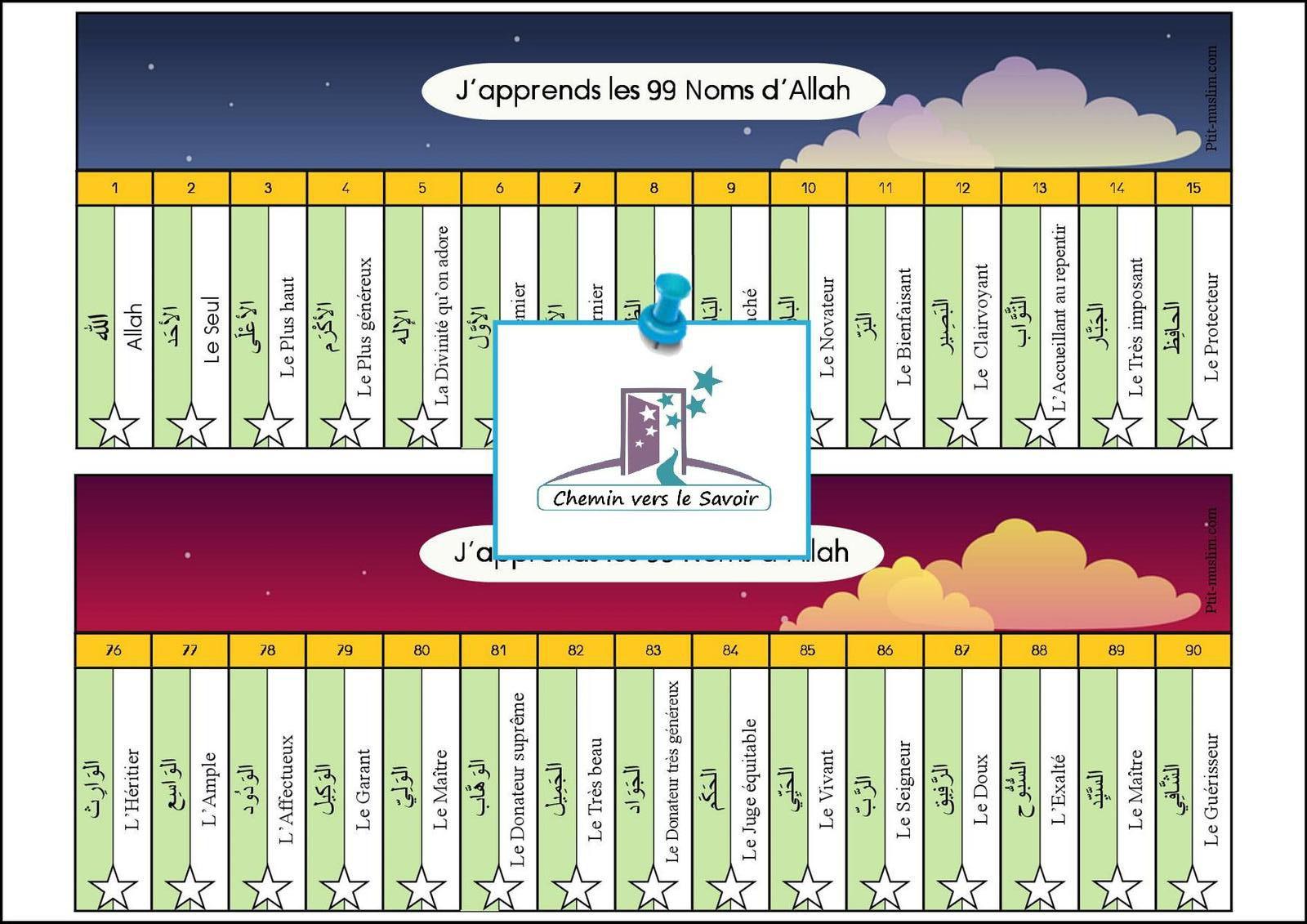 Frise des 99 Noms d'Allah