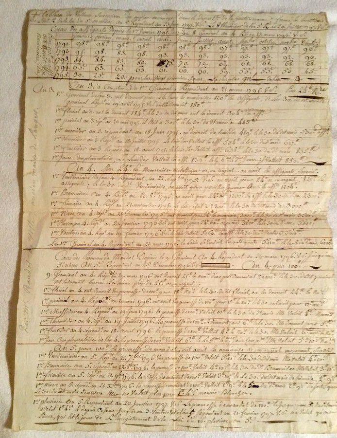 DOCUMENT 18ème siècle