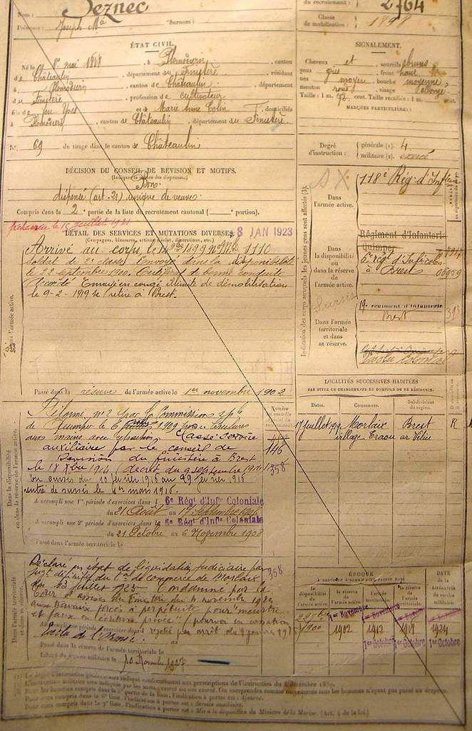 Guillaume Seznec. R.M. (Registre Matricule).