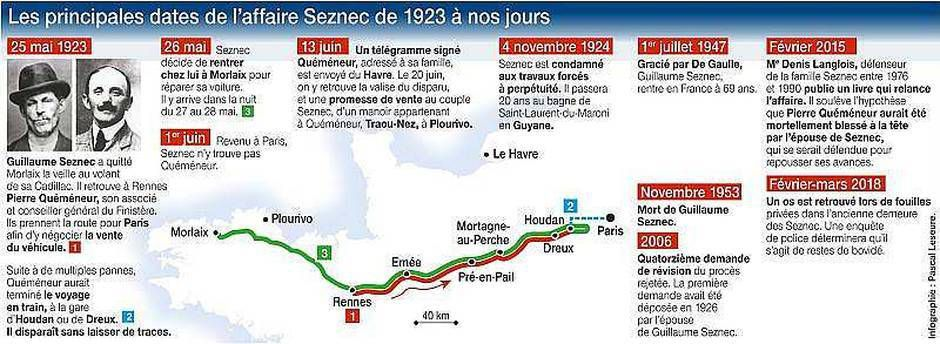 L'affaire Seznec in infographie Ouest-France.