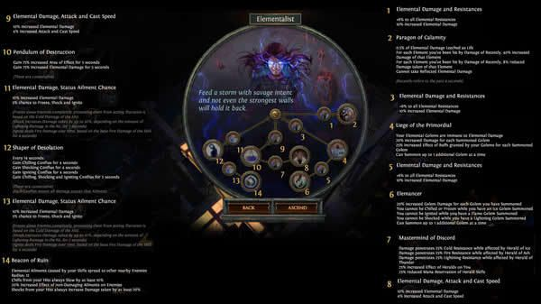 path of exile guide on kill bosses with poe elementalist fut16coin