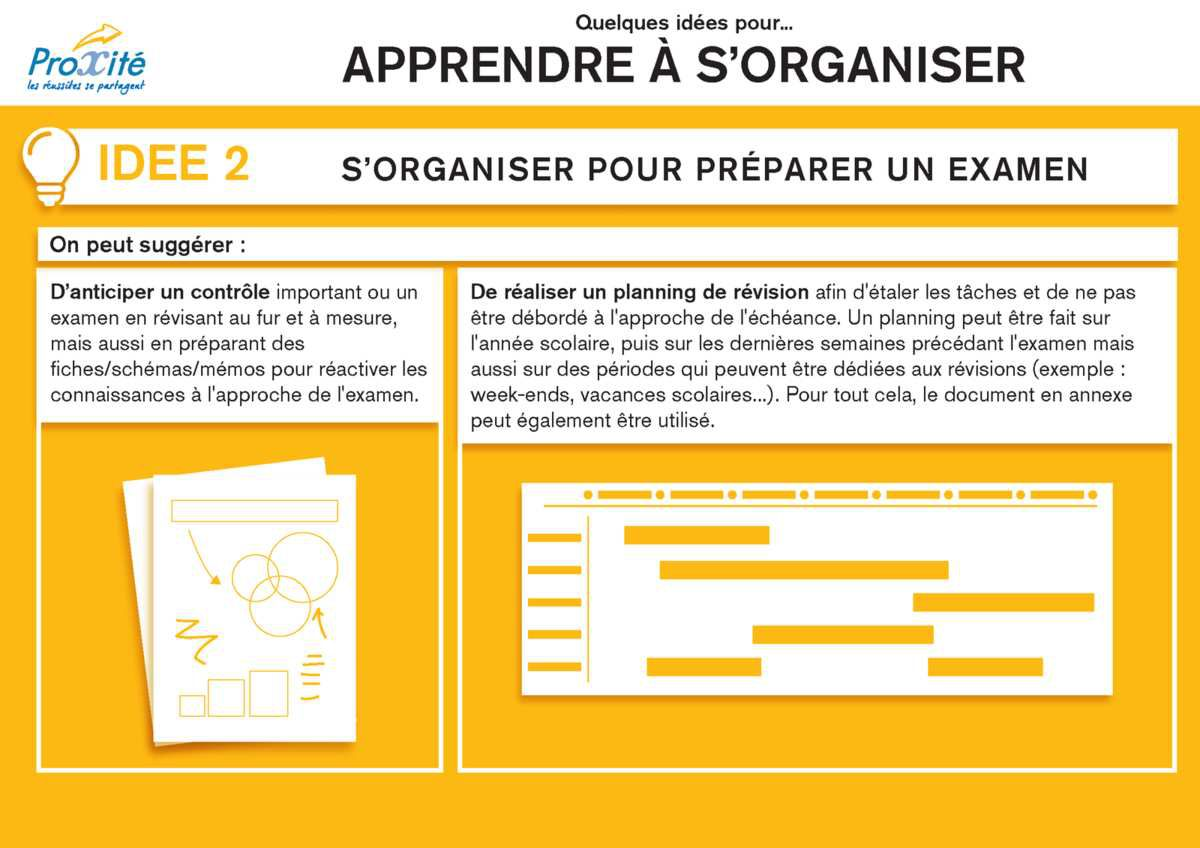 https://www.proxite.com/medias/files/4.-apprendre-a-s-organiser.pdf