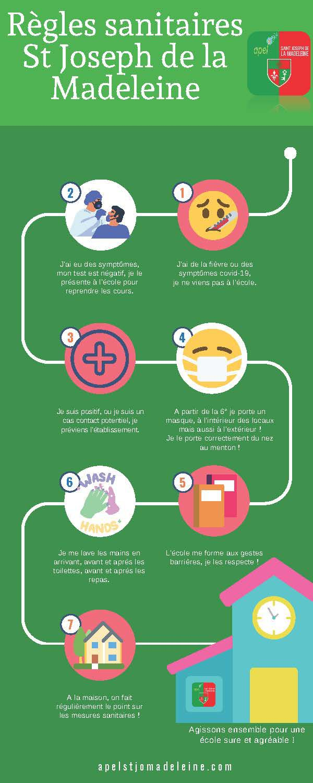 Régles sanitaires à St jo: l'infographie !