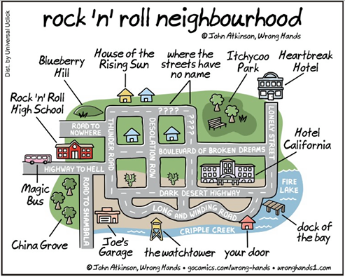Take me home (on) country roads ... down to my boat on the river `cause I´m an uptowngirl on fascination street. :P