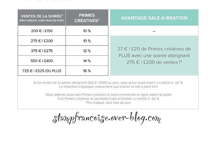 Stampin'Up!  Sale A Bration