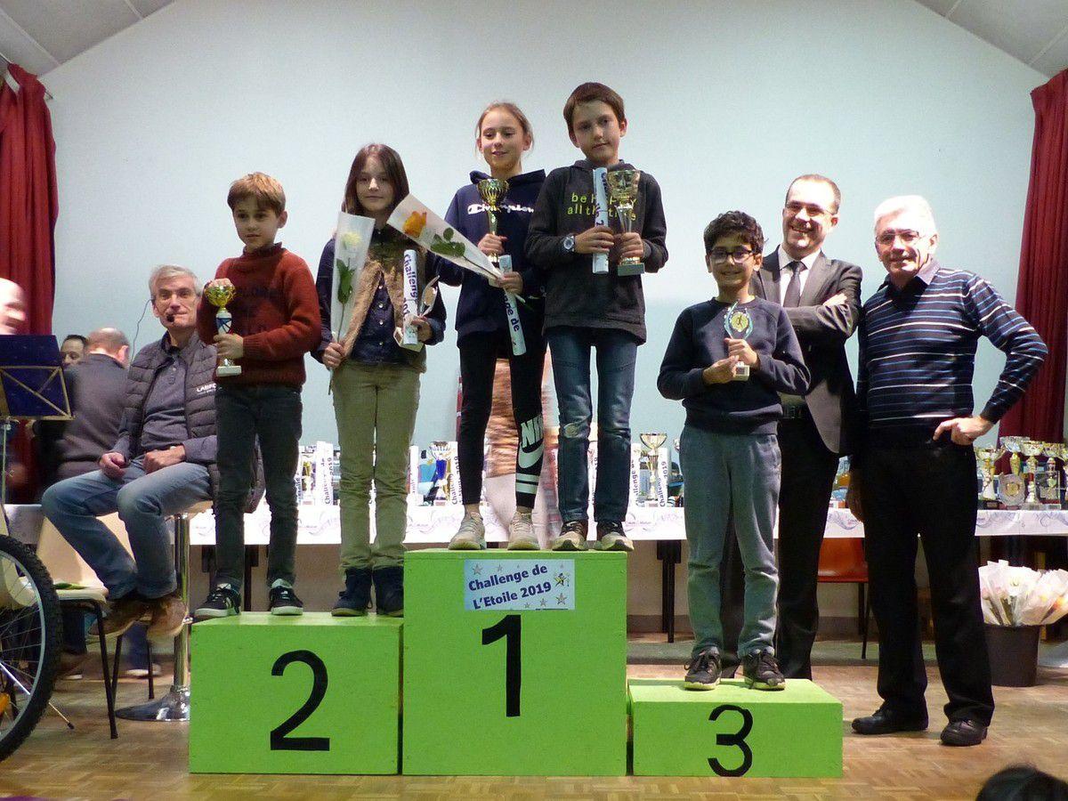 Le podium POUSSINS 1 ère année - 1 : Arianne GUILLEMINOT et Noe VAUCHET - 2 : Estelle GRATTARD et Jules VADOT VOUILLON - 3 : Jonas PINTO