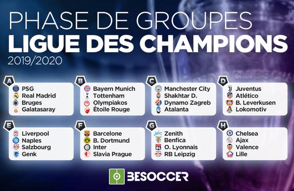 Ligue des champions, les phases de groupes