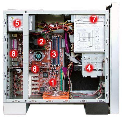A l'intérieur du PC et les composants d'un ordinateur