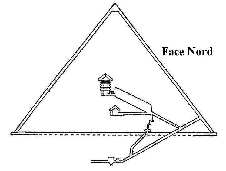 coupe de la Grande Pyramide
