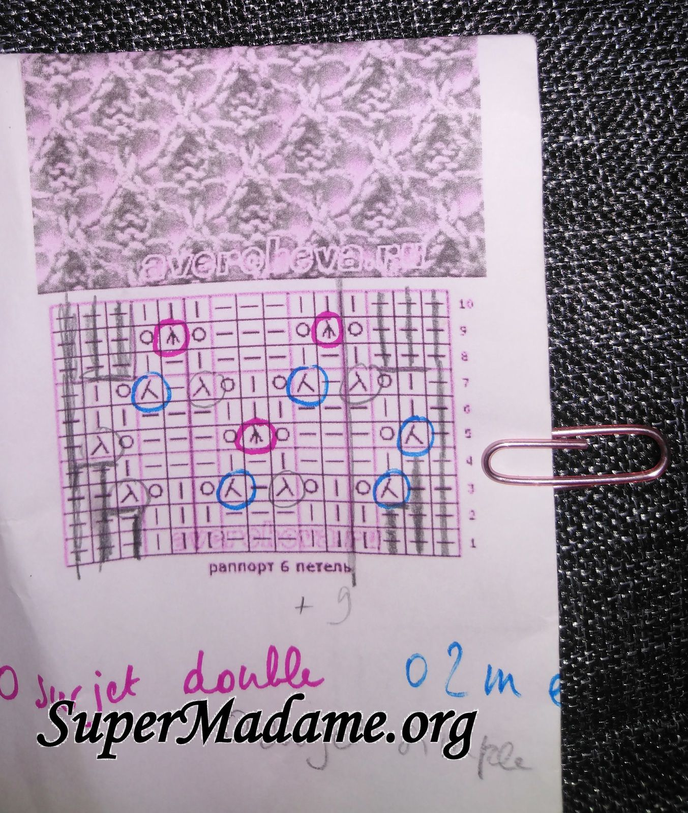 Astuce tricot diagramme