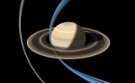 Orbites de fin de mission de Cassini