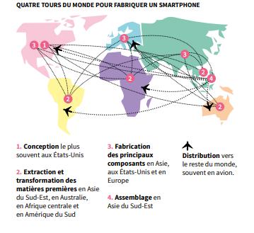 UN TÉLÉPHONE PAS SI «SMART» POUR L'ENVIRONNEMENT