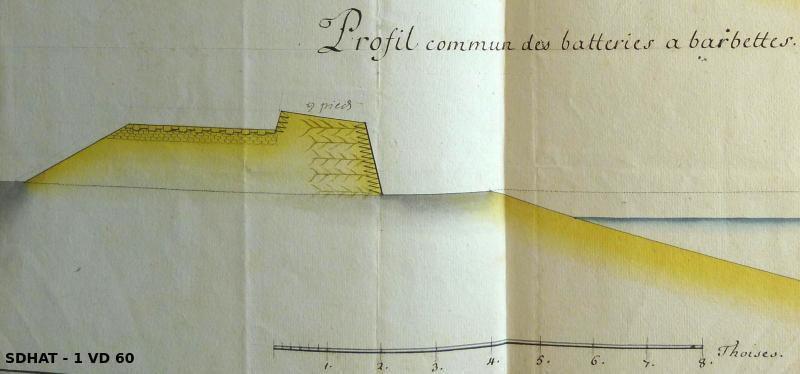 Vue en coupe d'un parapet de batterie en mottes de gazon et fascines du début du XVIIIe siècle (© Service historique de la Défense)