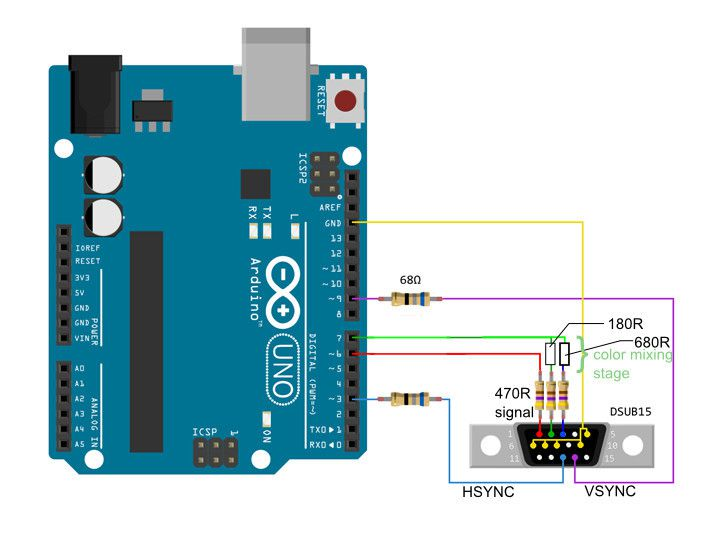 VGAX Arduino customization