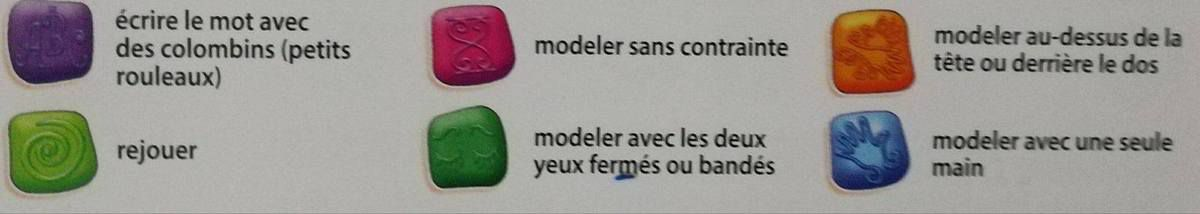 Les contraintes de modelage selon la case où l'on tombe