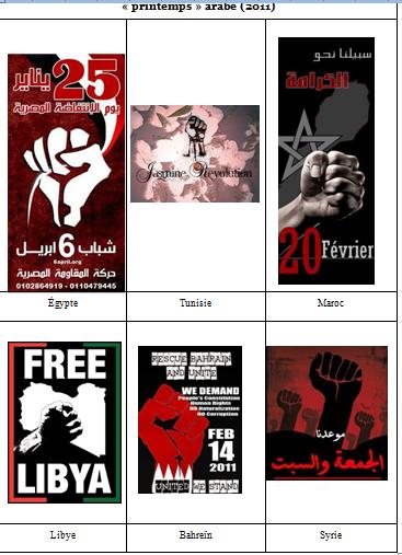 Huit ans après : la « printanisation » de l'Algérie. Une étude de Ahmed bensaada.