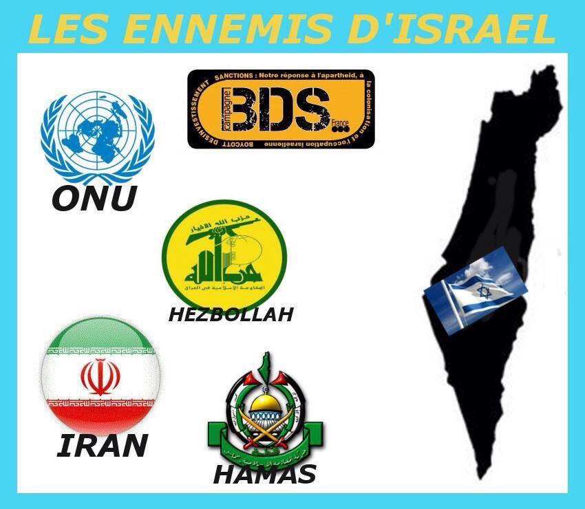 Les ennemis d'Israël.