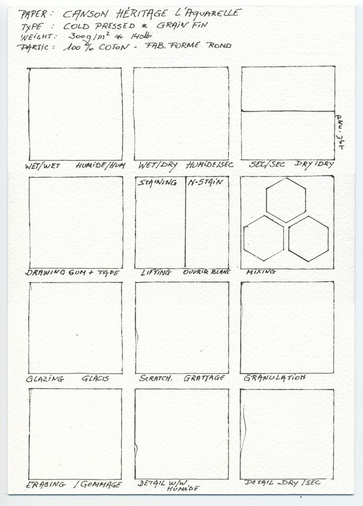 Watercolour Paper Test Definitif Style Sheet