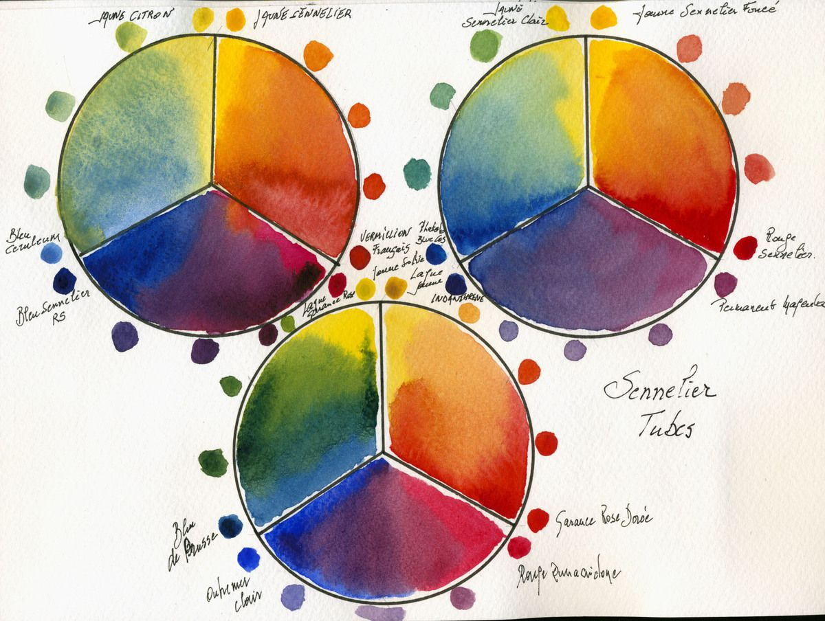 Colour Wheels other manufacturers