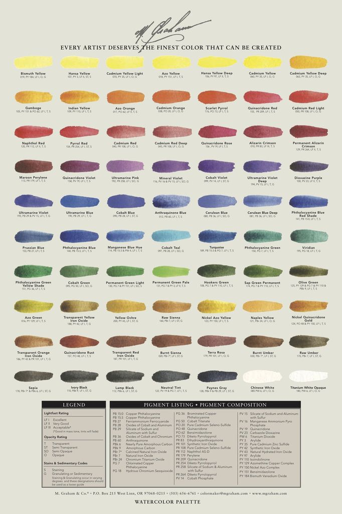 Color Chart M. Graham Watercolour Paints
