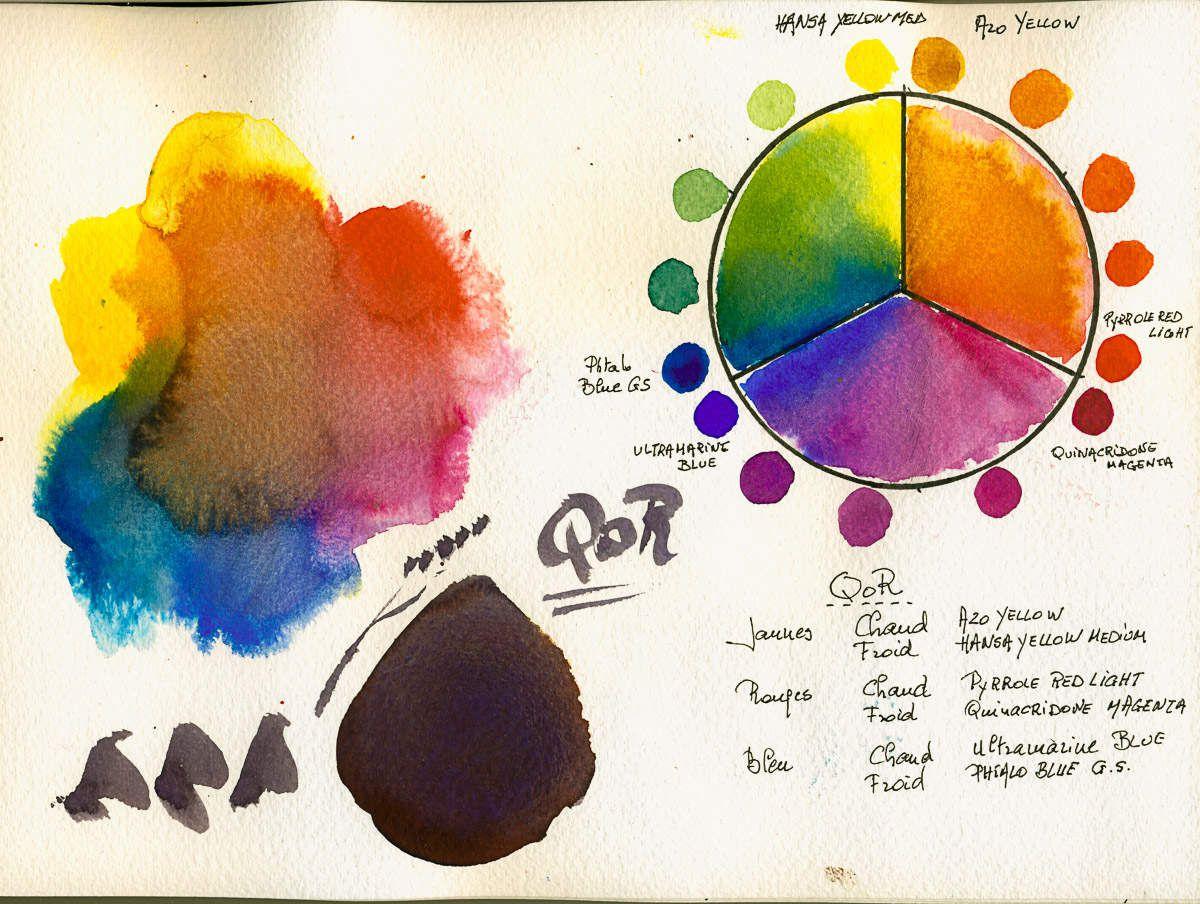 Roues de couleur des autres fabricants