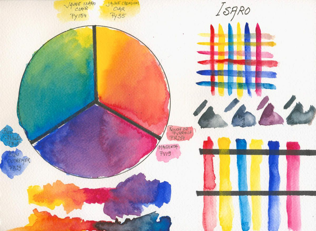 ISARO 3 Primaries 2 Hues Limited Watercolour Palette