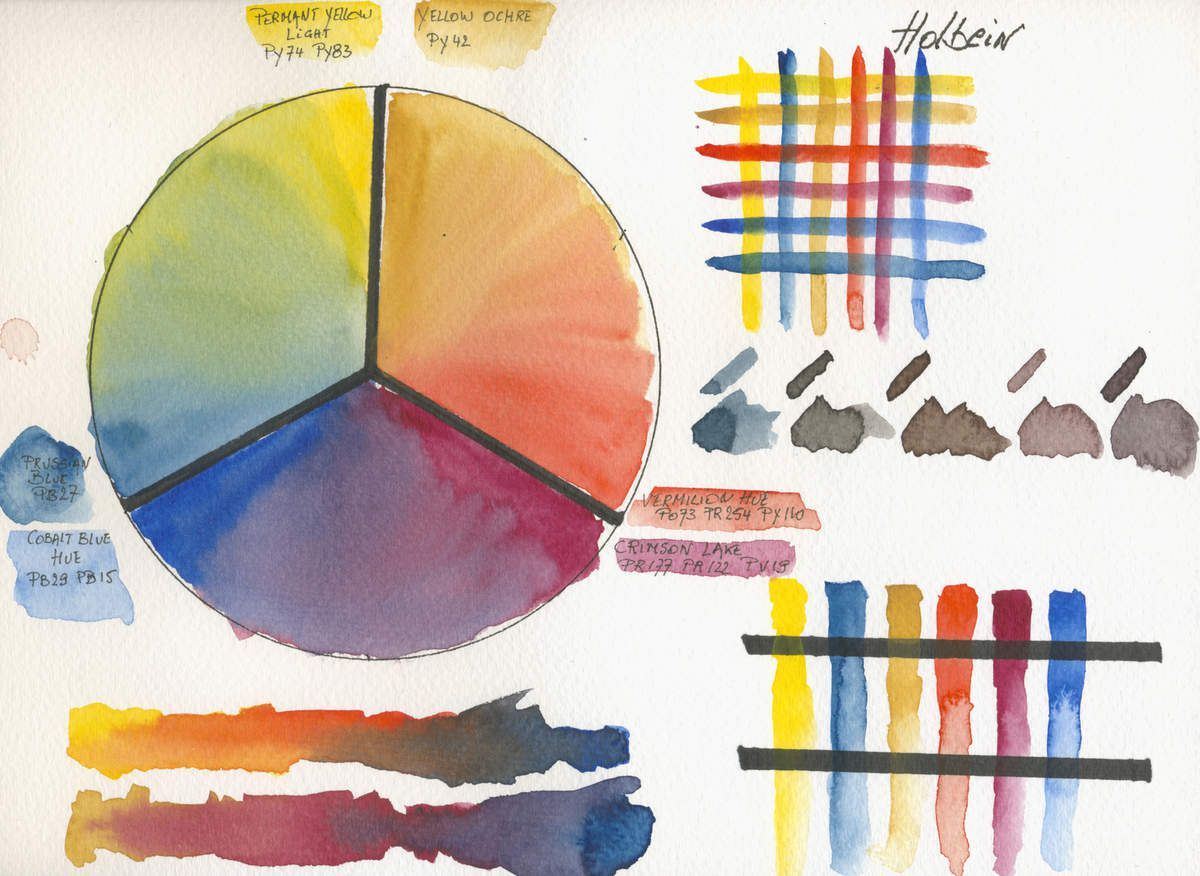 Holbein 3 Primaries 2 Hues Limited Watercolour Palette