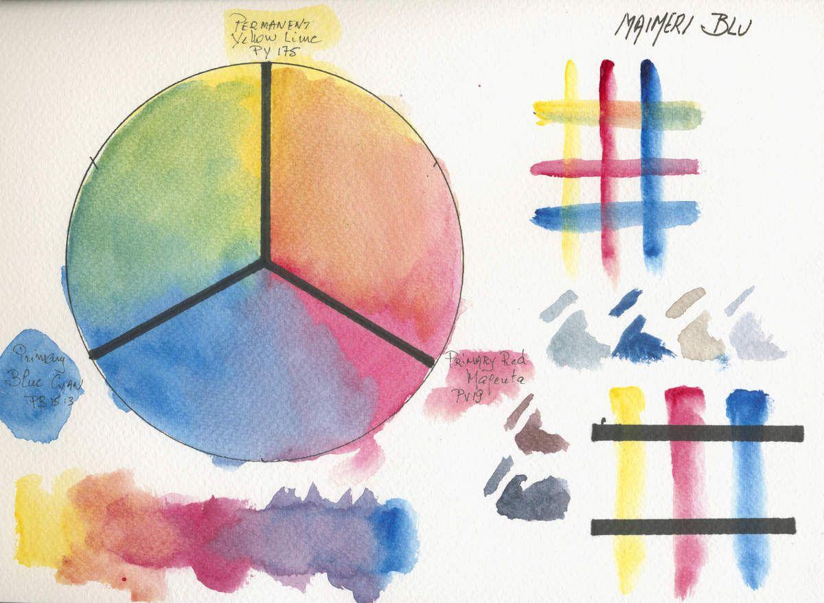 Maimeri Blu 3 Primaries Limited Watercolour Palette