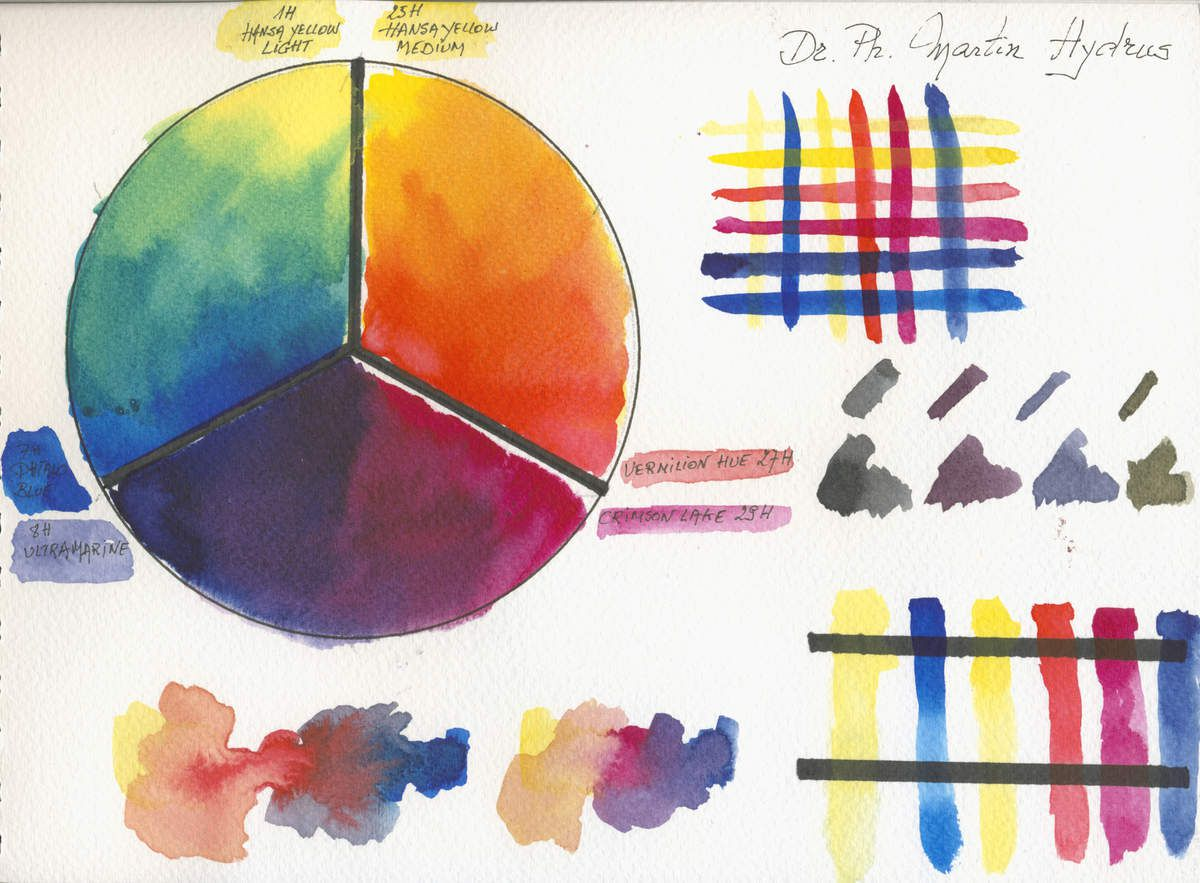 Dr. Ph. Martin's Hydrus 3 Primaries 2 Hues Limited Watercolour Palette