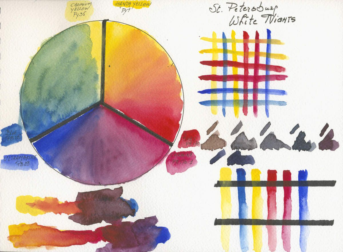 St Petersburg White Nights 3 Primaries 2 Hues Limited Watercolour Palette