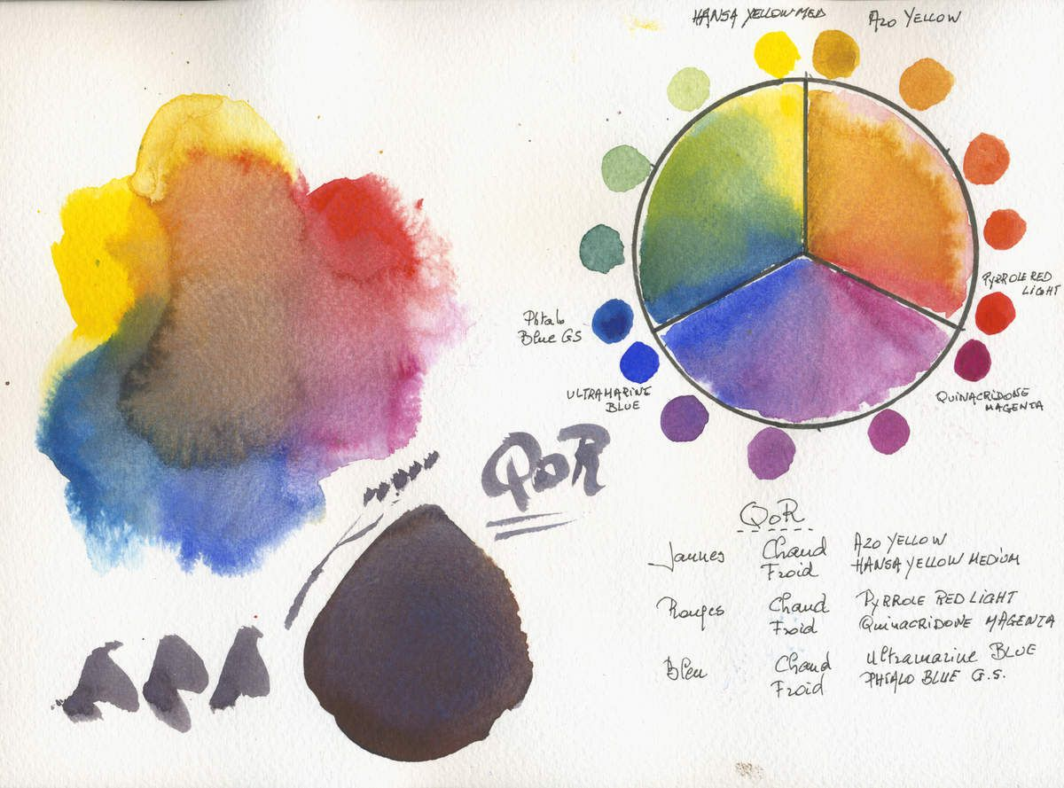 QOR by Golden 3 Primaries 2 Hues Limited Watercolour Palette